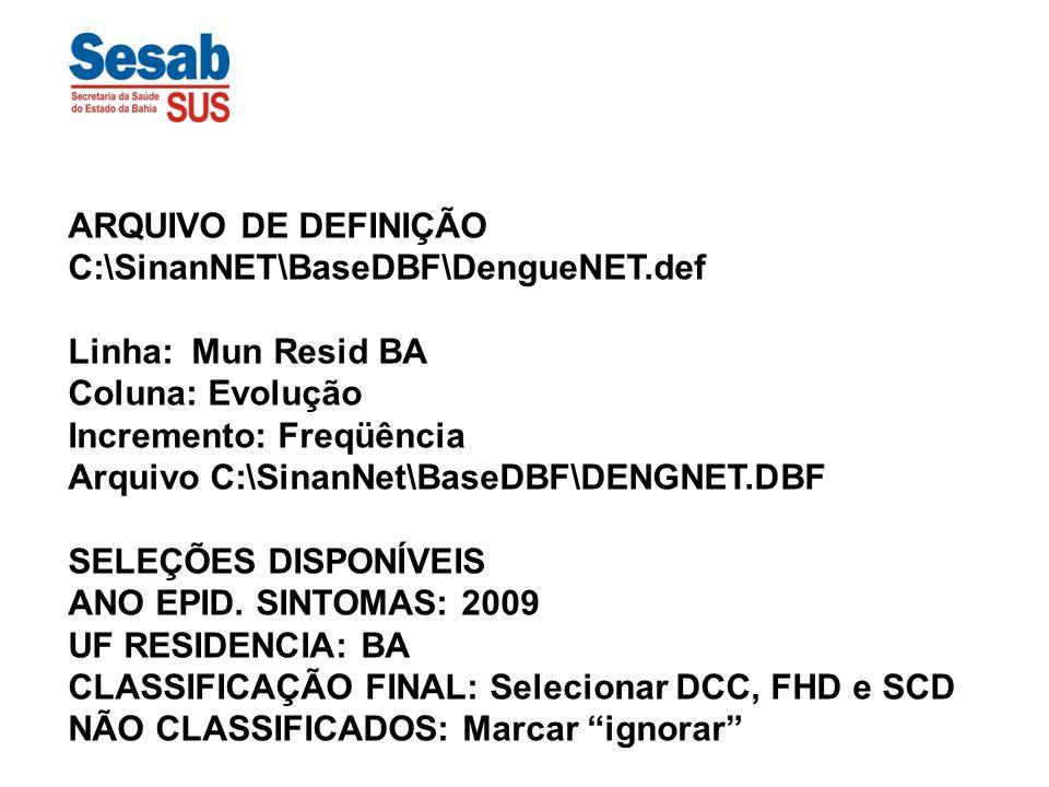 ARQUIVO DE DEFINIÇÃO C:\SinanNET\BaseDBF\DengueNET.def
