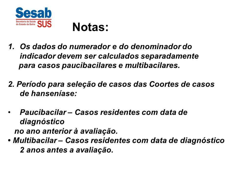 Notas: Os dados do numerador e do denominador do indicador devem ser calculados separadamente. para casos paucibacilares e multibacilares.