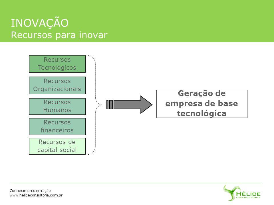 INOVAÇÃO Recursos para inovar
