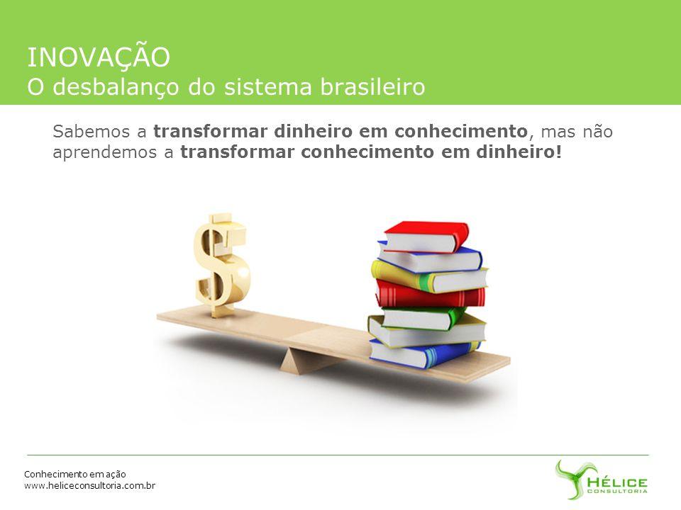 INOVAÇÃO O desbalanço do sistema brasileiro