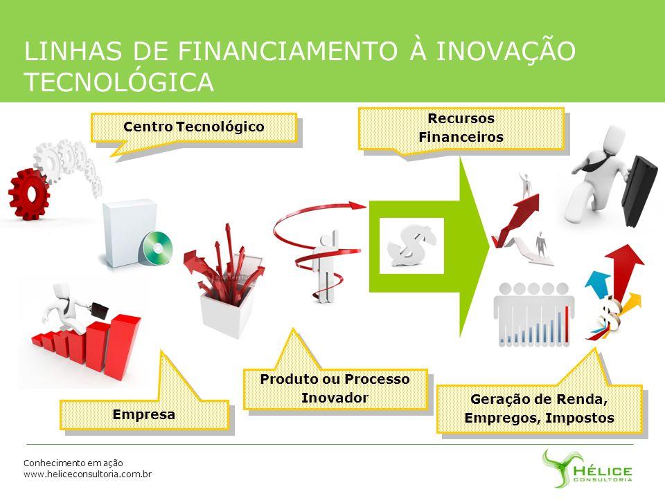 LINHAS DE FINANCIAMENTO À INOVAÇÃO TECNOLÓGICA