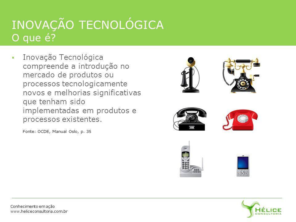 INOVAÇÃO TECNOLÓGICA O que é