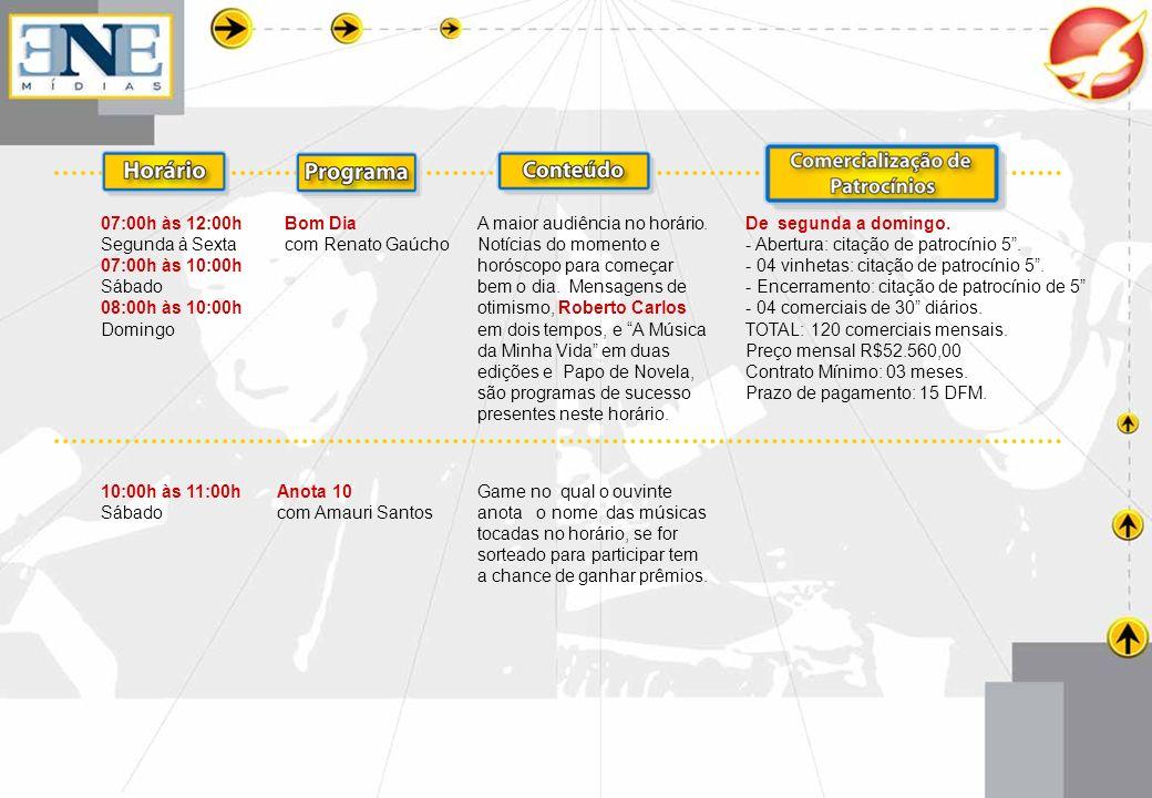 07:00h às 12:00hSegunda à Sexta. 07:00h às 10:00h. Sábado. 08:00h às 10:00h. Domingo. Bom Dia. com Renato Gaúcho.