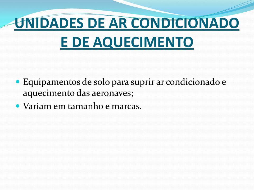 UNIDADES DE AR CONDICIONADO E DE AQUECIMENTO