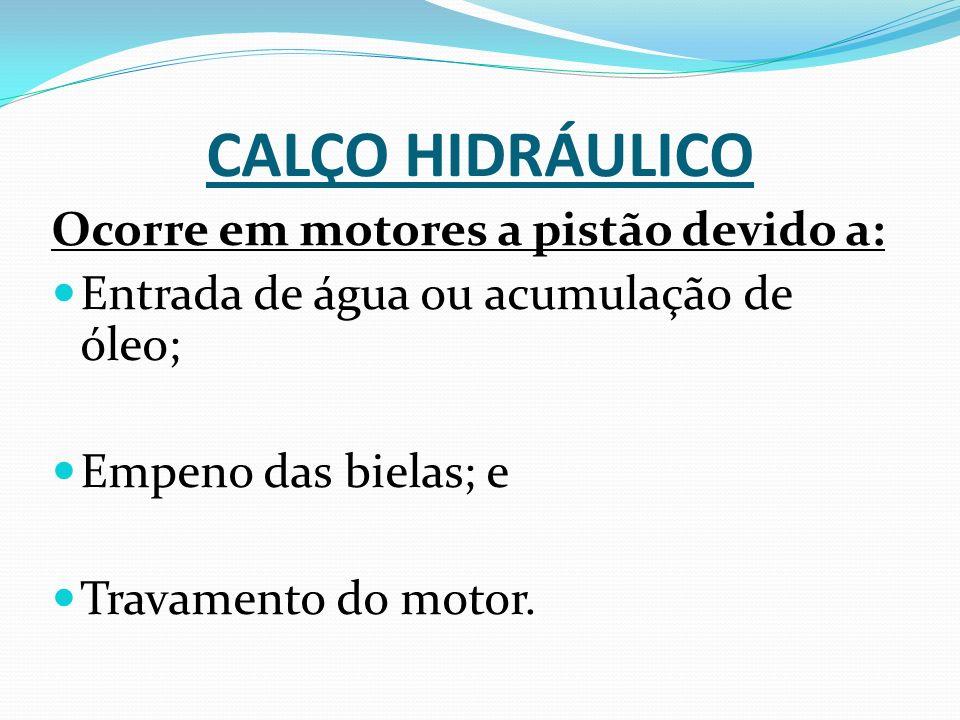 CALÇO HIDRÁULICO Ocorre em motores a pistão devido a:
