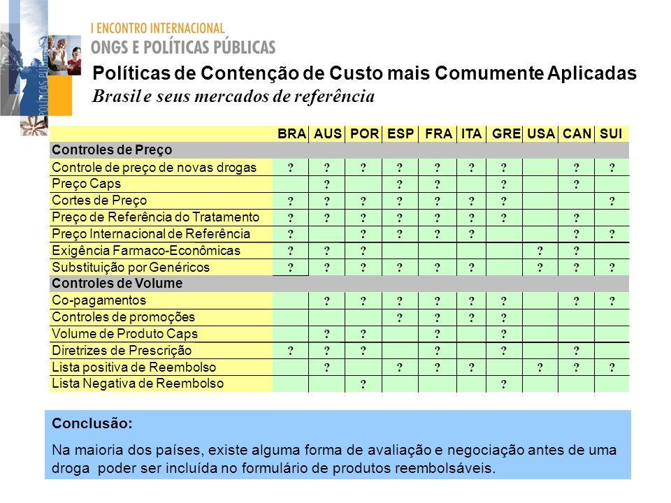 Políticas de Contenção de Custo mais Comumente Aplicadas Brasil e seus mercados de referência