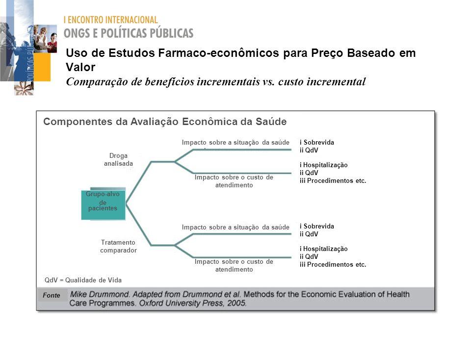 Uso de Estudos Farmaco-econômicos para Preço Baseado em Valor Comparação de benefícios incrementais vs. custo incremental