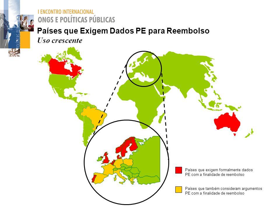 Países que Exigem Dados PE para Reembolso Uso crescente