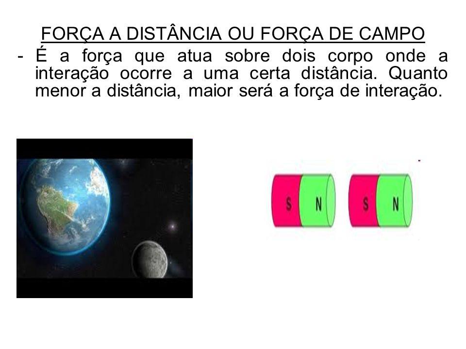 FORÇA A DISTÂNCIA OU FORÇA DE CAMPO