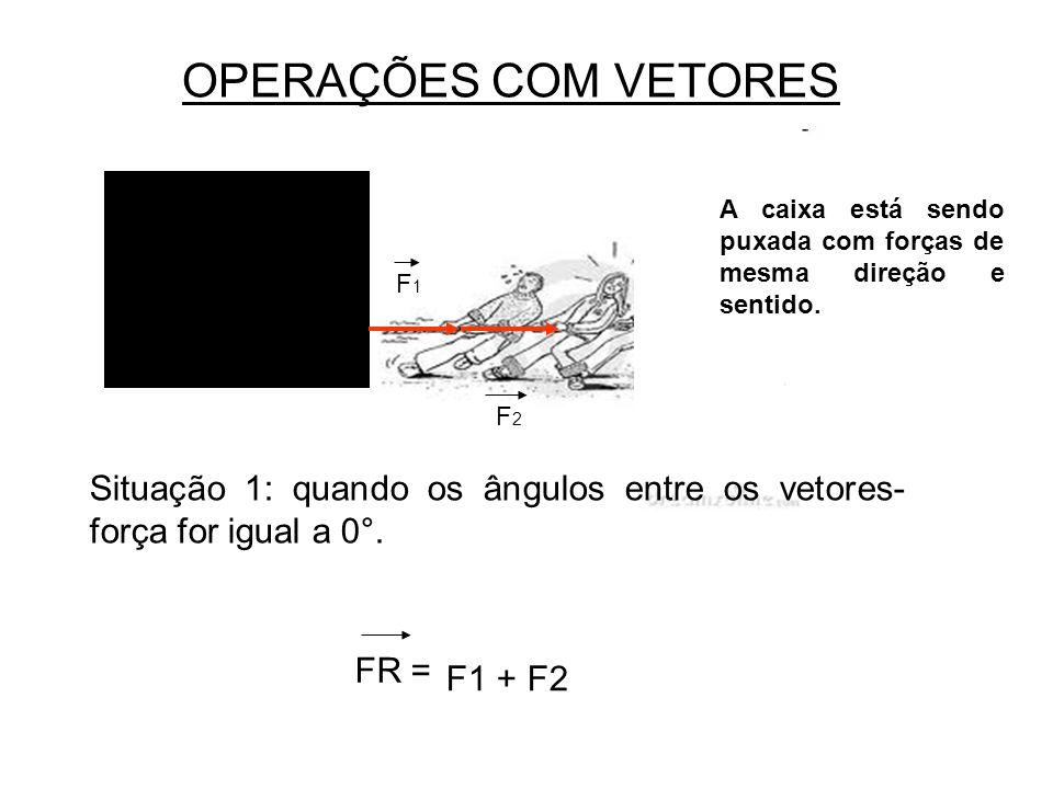 OPERAÇÕES COM VETORES A caixa está sendo puxada com forças de mesma direção e sentido. F1. F2.