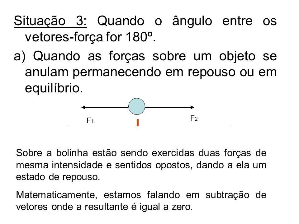 Situação 3: Quando o ângulo entre os vetores-força for 180º.