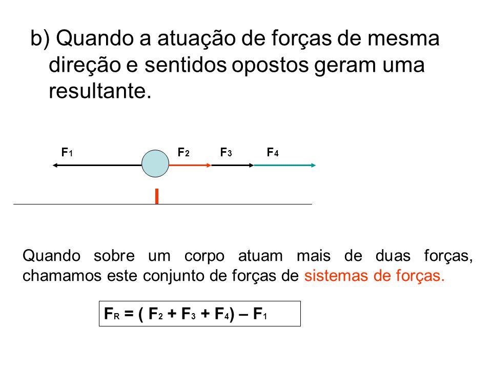 b) Quando a atuação de forças de mesma direção e sentidos opostos geram uma resultante.
