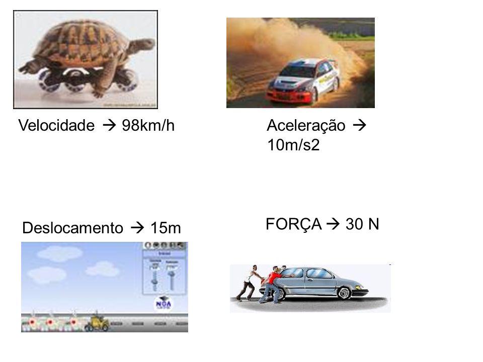 Velocidade  98km/h Aceleração  10m/s2 FORÇA  30 N Deslocamento  15m