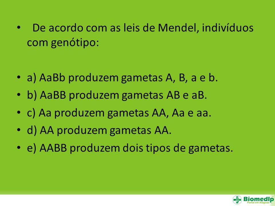 De acordo com as leis de Mendel, indivíduos com genótipo: