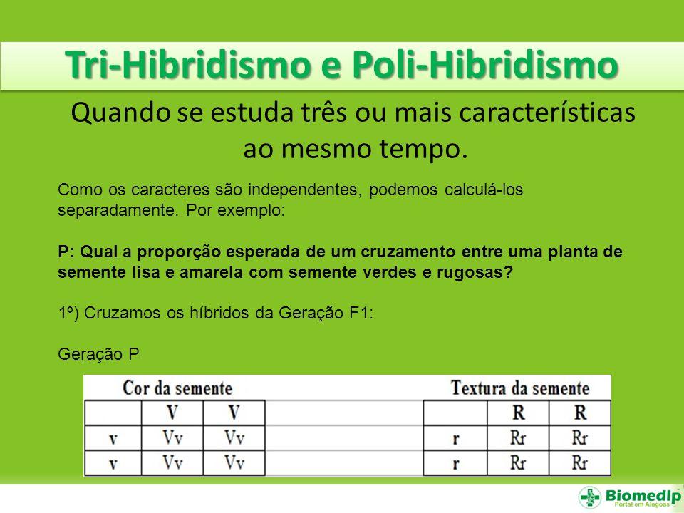 Tri-Hibridismo e Poli-Hibridismo