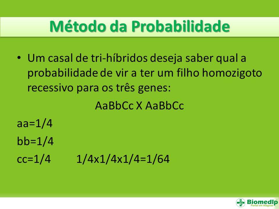 Método da Probabilidade
