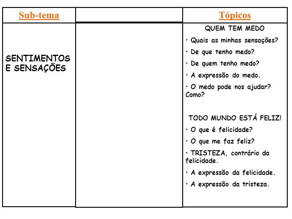 Sub-tema Tópicos SENTIMENTOS E SENSAÇÕES QUEM TEM MEDO