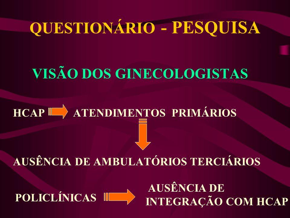 QUESTIONÁRIO - PESQUISA