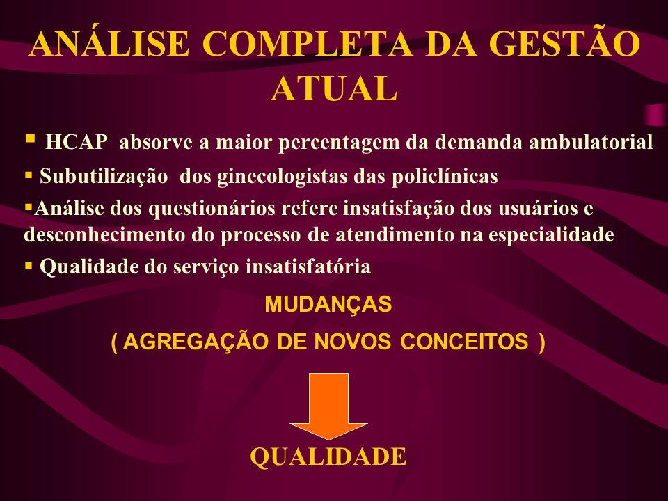 ANÁLISE COMPLETA DA GESTÃO ATUAL