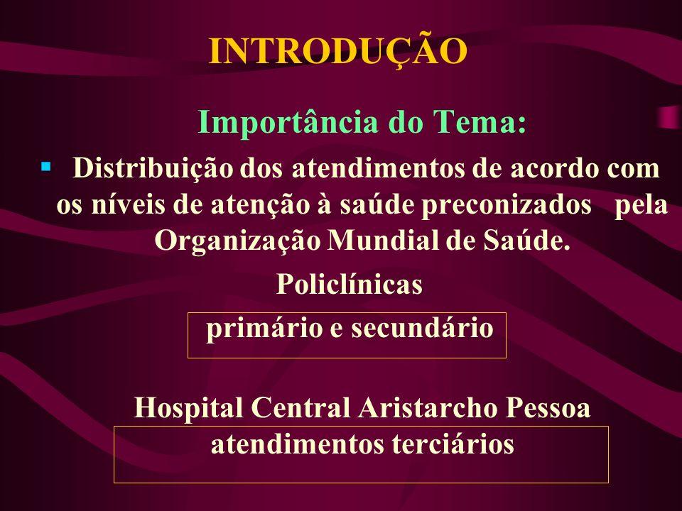 Hospital Central Aristarcho Pessoa atendimentos terciários