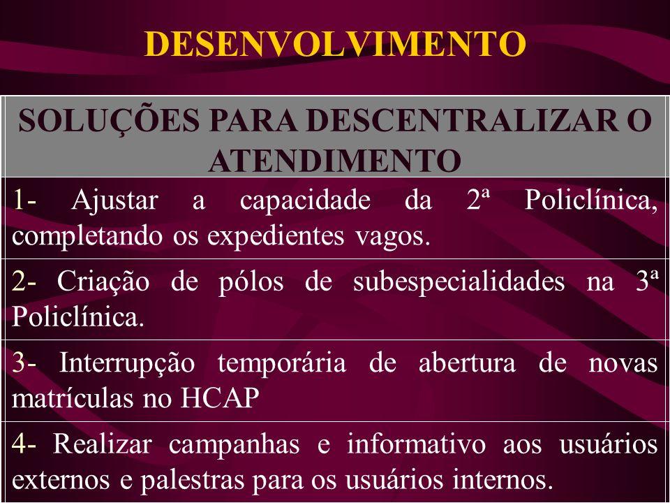 SOLUÇÕES PARA DESCENTRALIZAR O ATENDIMENTO