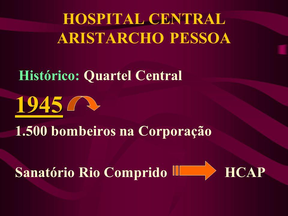 HOSPITAL CENTRAL ARISTARCHO PESSOA