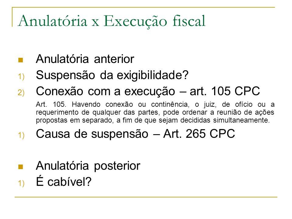 Anulatória x Execução fiscal