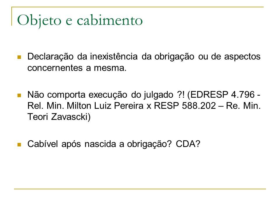 Objeto e cabimento Declaração da inexistência da obrigação ou de aspectos concernentes a mesma.