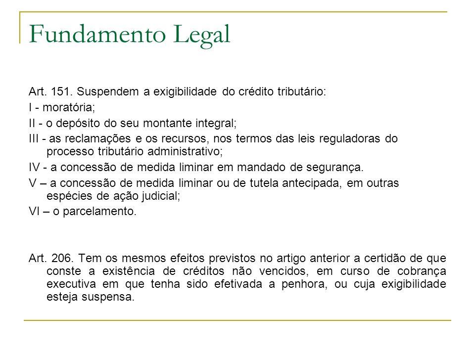 Fundamento Legal Art. 151. Suspendem a exigibilidade do crédito tributário: I - moratória; II - o depósito do seu montante integral;