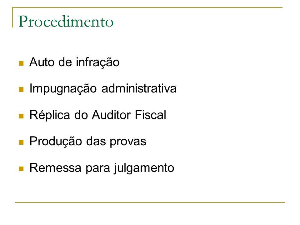 Procedimento Auto de infração Impugnação administrativa