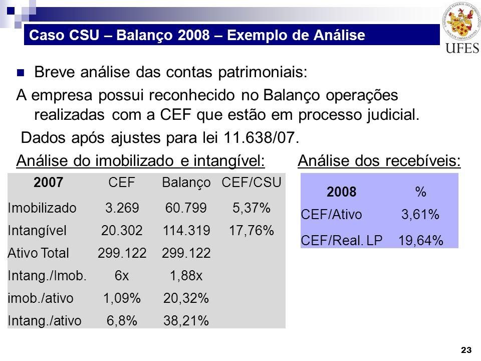 Caso CSU – Balanço 2008 – Exemplo de Análise