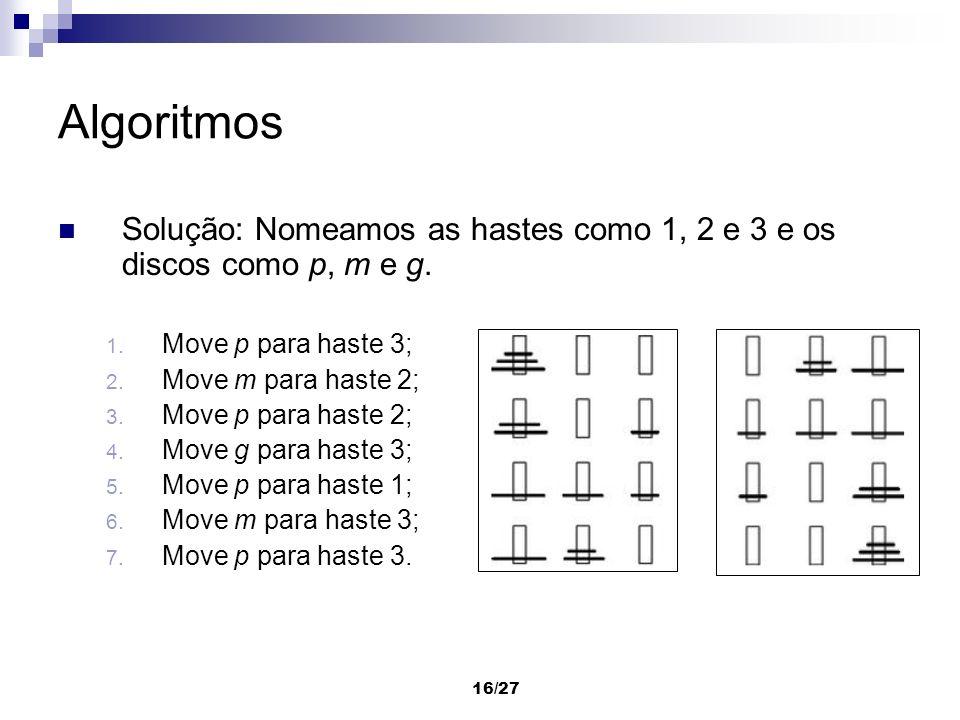Algoritmos Solução: Nomeamos as hastes como 1, 2 e 3 e os discos como p, m e g. Move p para haste 3;