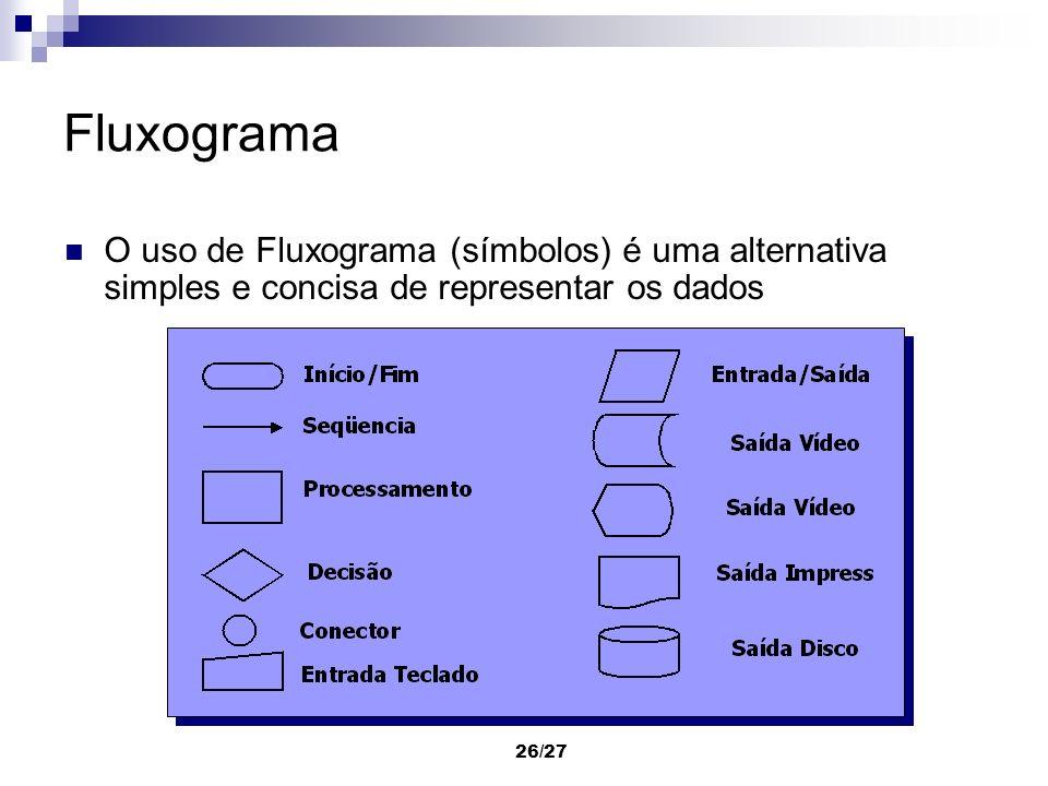 Fluxograma O uso de Fluxograma (símbolos) é uma alternativa simples e concisa de representar os dados.