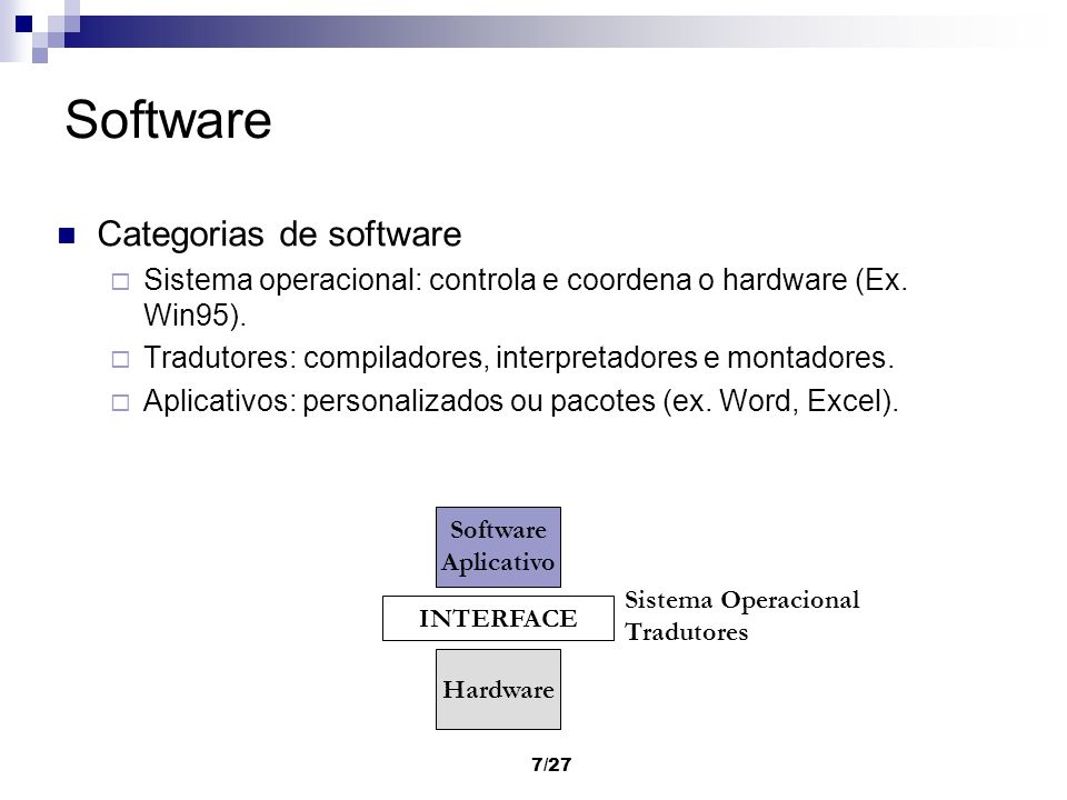 Software Categorias de software