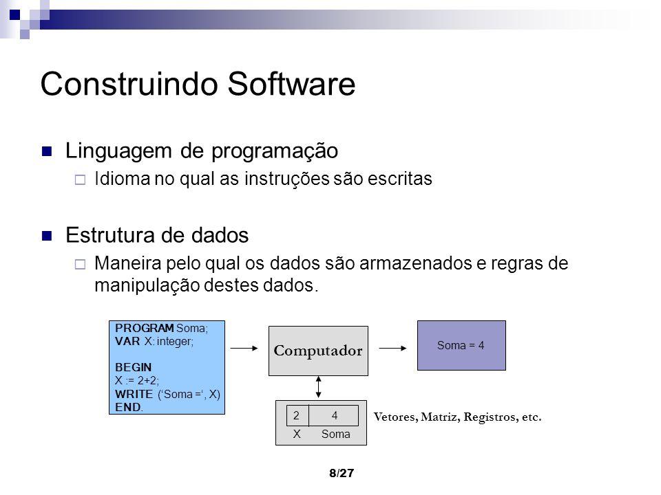 Construindo Software Linguagem de programação Estrutura de dados