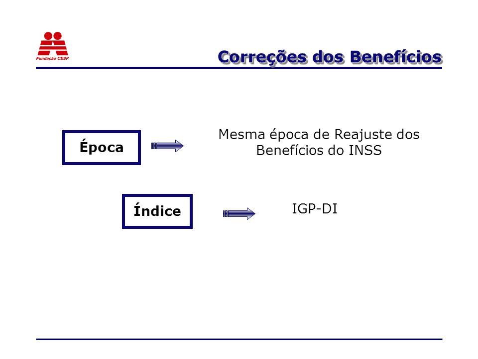 Mesma época de Reajuste dos Benefícios do INSS