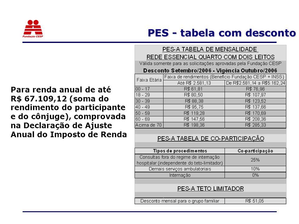 PES - tabela com desconto