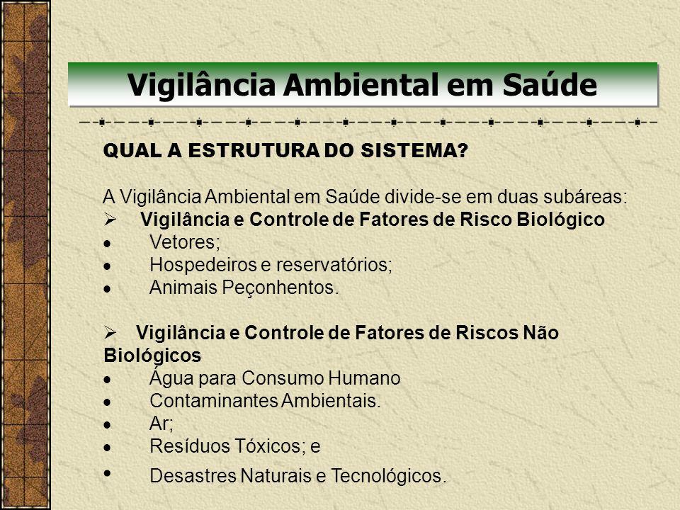 Vigilância Ambiental em Saúde