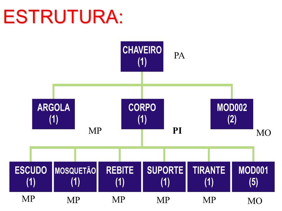 ESTRUTURA: PA MP PI MO MP MP MP MP MP MO