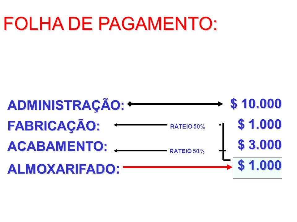 FOLHA DE PAGAMENTO: $ 10.000 ADMINISTRAÇÃO: $ 1.000 FABRICAÇÃO: