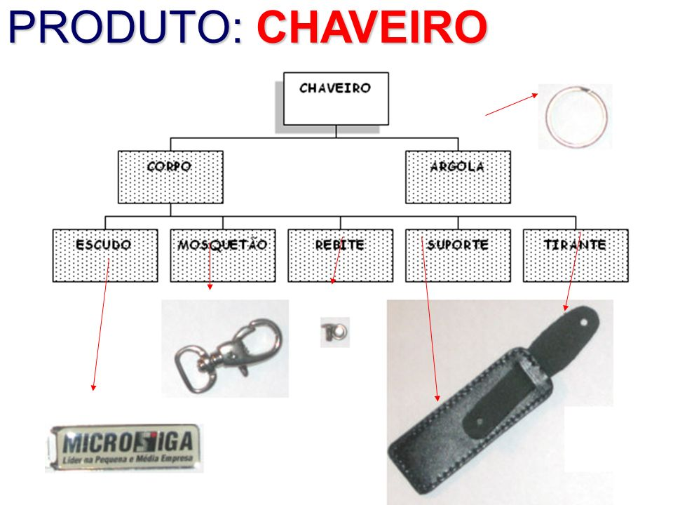 PRODUTO: CHAVEIRO