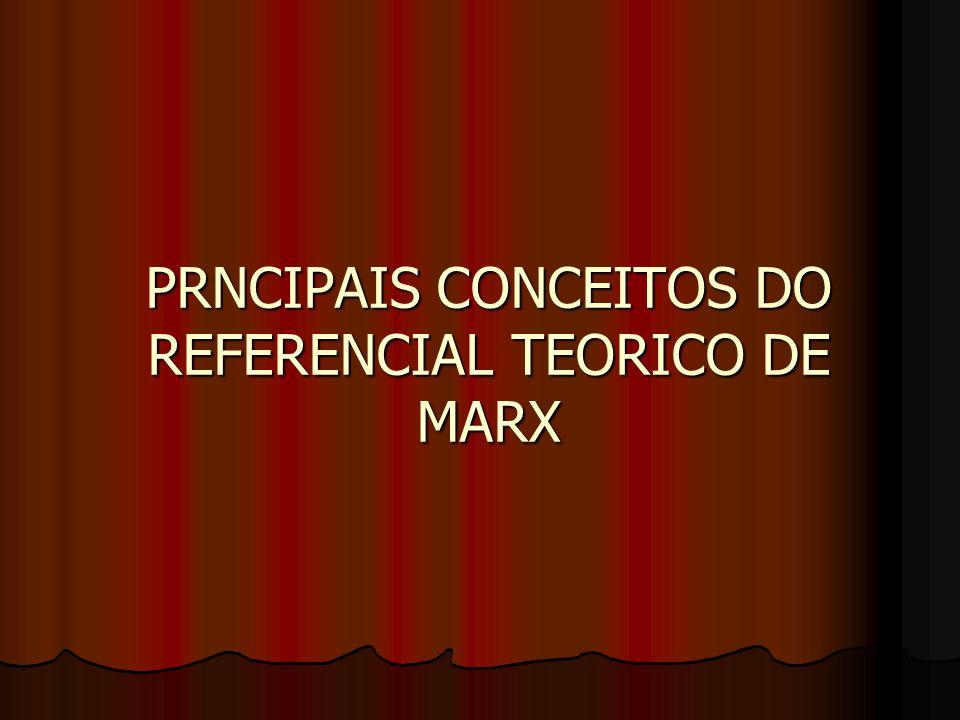 PRNCIPAIS CONCEITOS DO REFERENCIAL TEORICO DE MARX