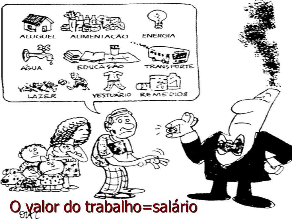 O valor do trabalho=salário