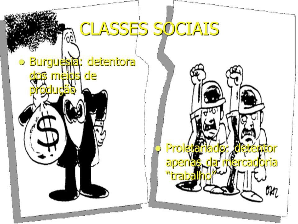 CLASSES SOCIAIS Burguesia: detentora dos meios de produção