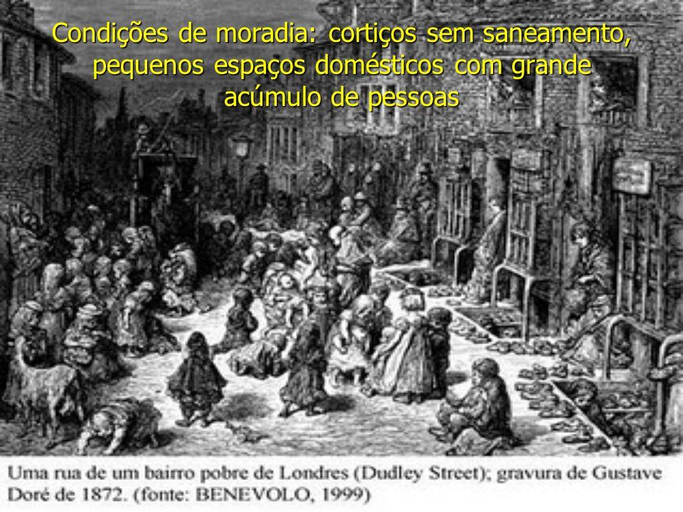 Condições de moradia: cortiços sem saneamento, pequenos espaços domésticos com grande acúmulo de pessoas