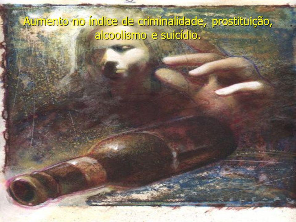 Aumento no índice de criminalidade, prostituição, alcoolismo e suicídio.