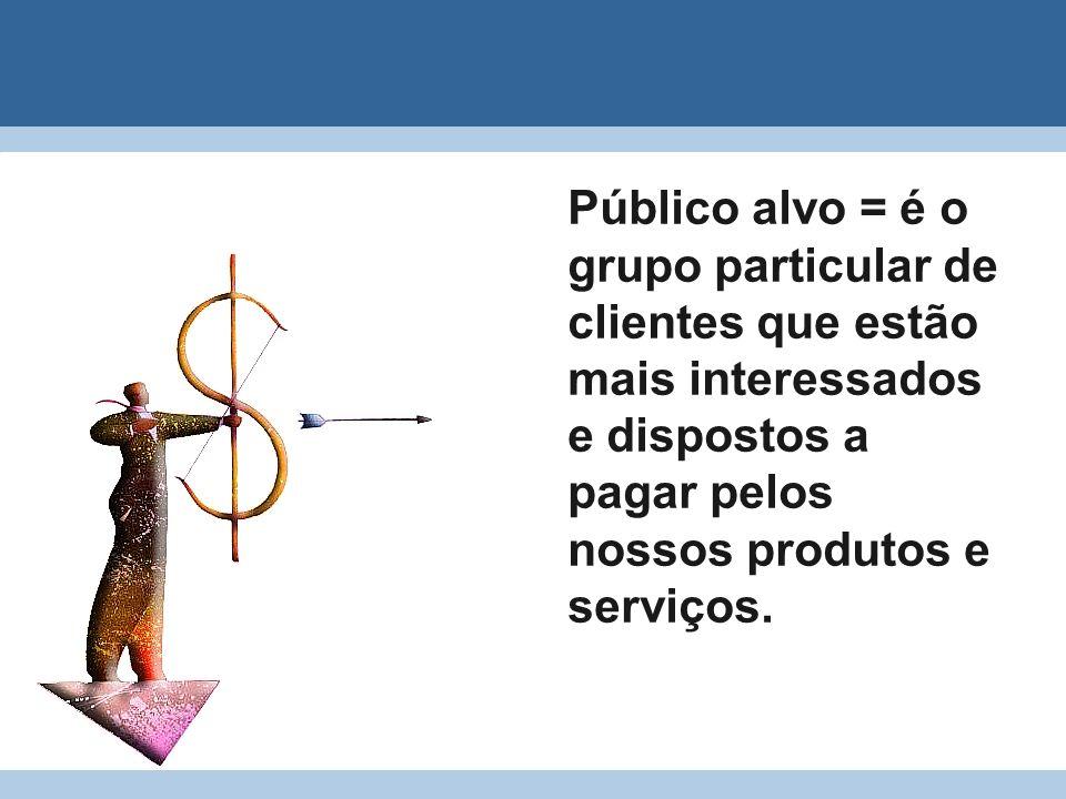 Público alvo = é o grupo particular de clientes que estão mais interessados e dispostos a pagar pelos nossos produtos e serviços.