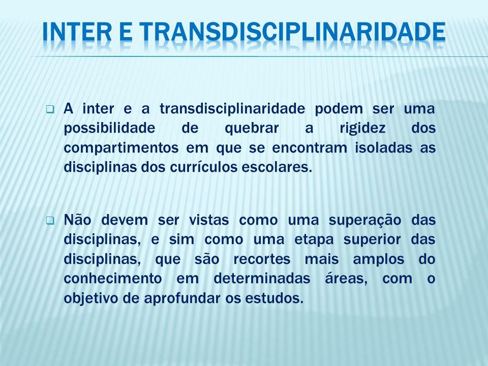 INTER e TRANSDISCIPLINARIDADE