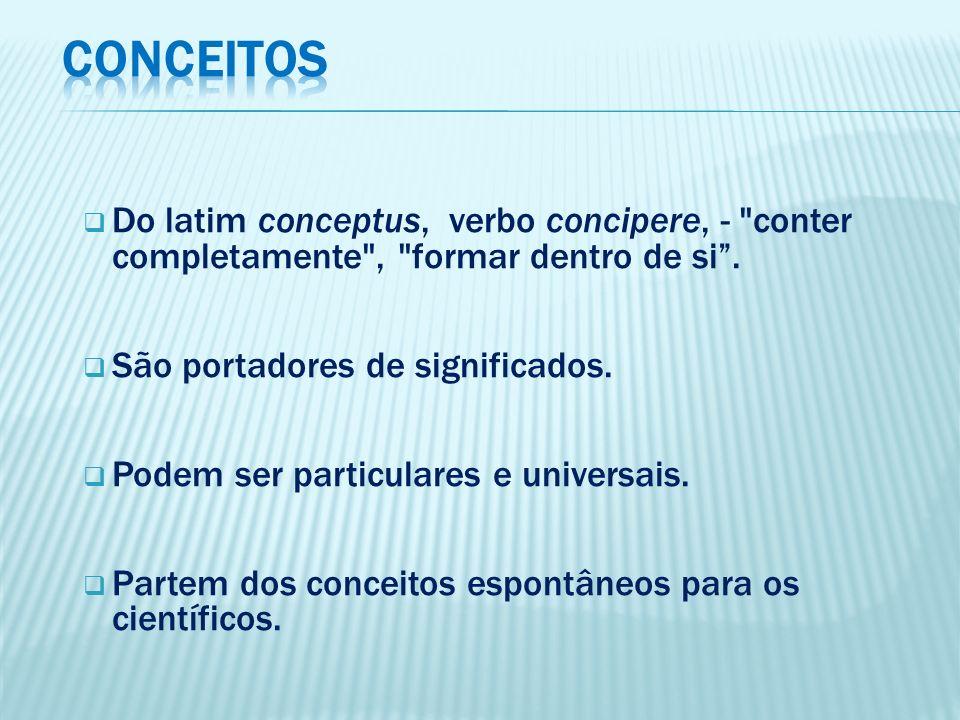 CONCEITOS Do latim conceptus, verbo concipere, - conter completamente , formar dentro de si . São portadores de significados.