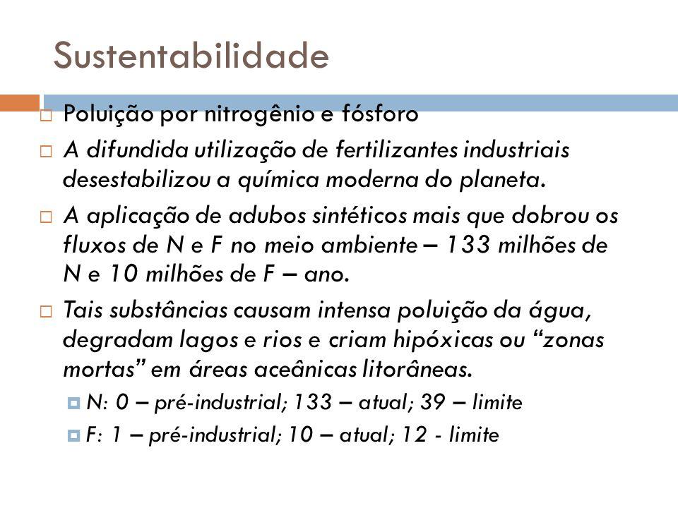 Sustentabilidade Poluição por nitrogênio e fósforo